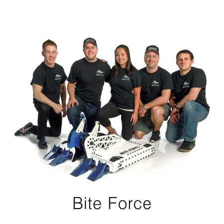Bite Force